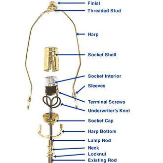 Lamp repairs parts cornwall lighting and home decor centre american de rosa aloadofball Images