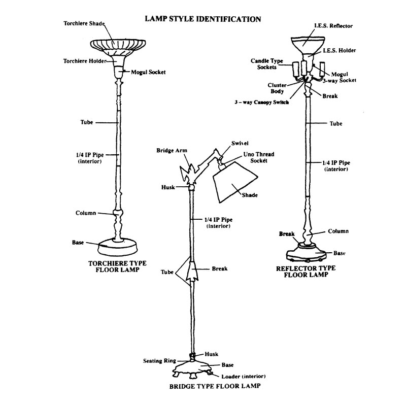 Lamp repairs parts cornwall lighting and home decor centre floor lamps aloadofball Images